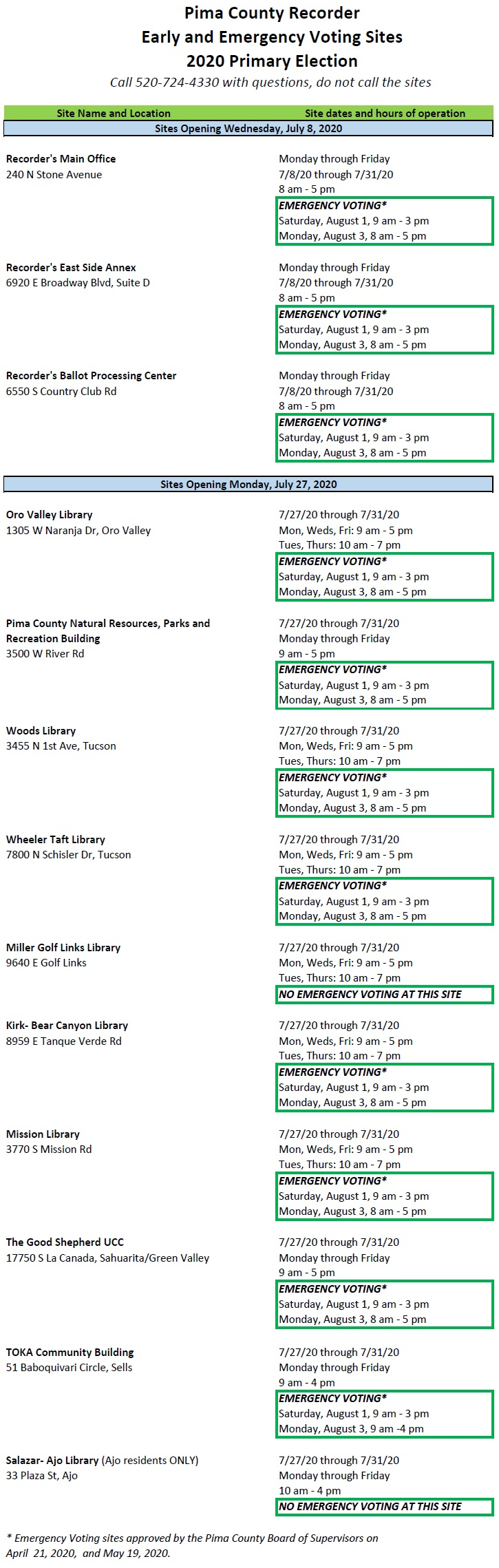 Early Voting Sites 2020 Primary Election